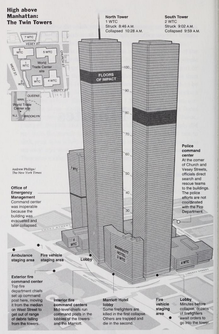 september 11 impact on towers