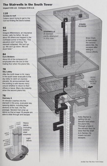 stairswells in the south tower september 11