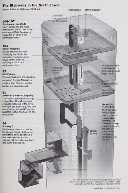 stairwells in the north tower september 11