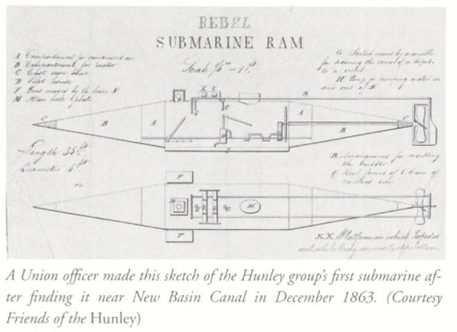 hl hunley submarine plan