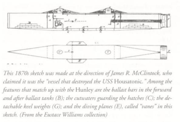 hunley diagram